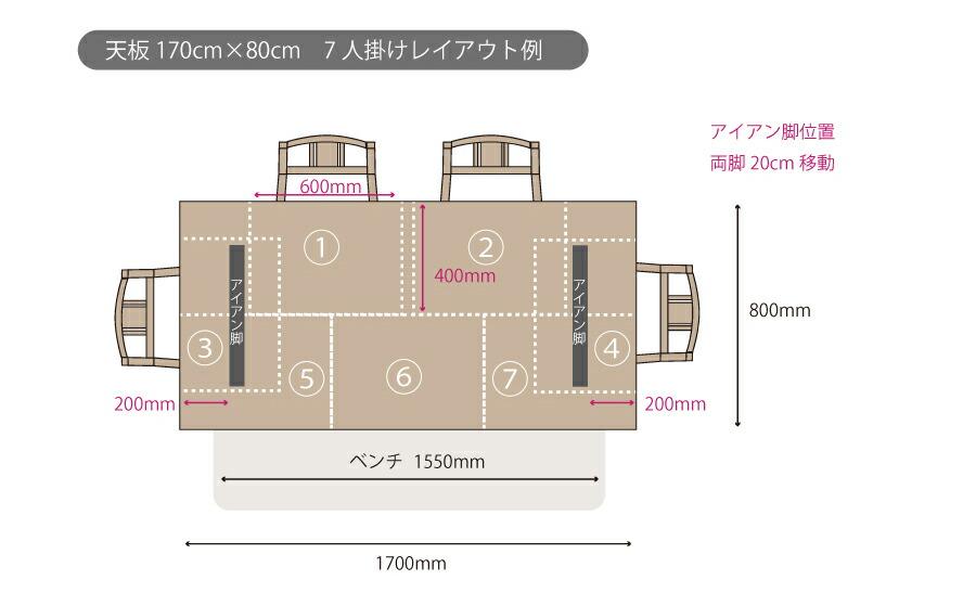 天板170cm×80cm7人掛けレイアウト例