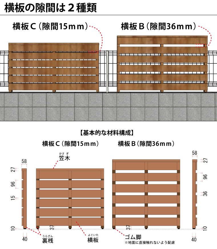 横板の隙間は2種類 材料 寸法 サイズ