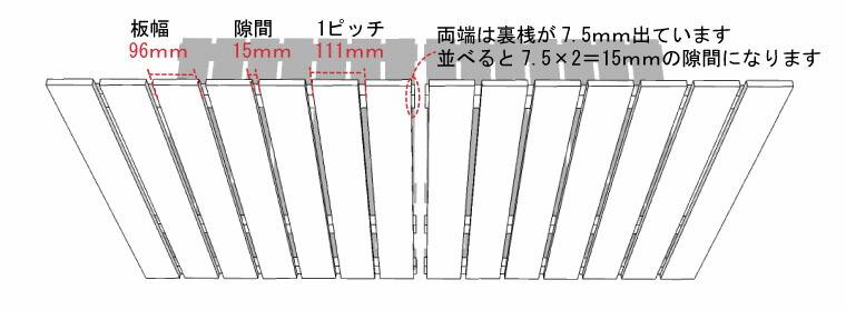 フェンス寸法の詳細