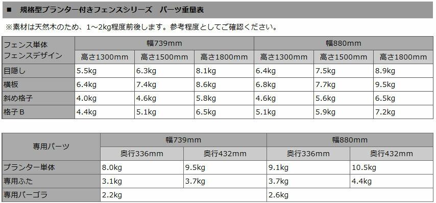 重さ 重量 フェンス プランター