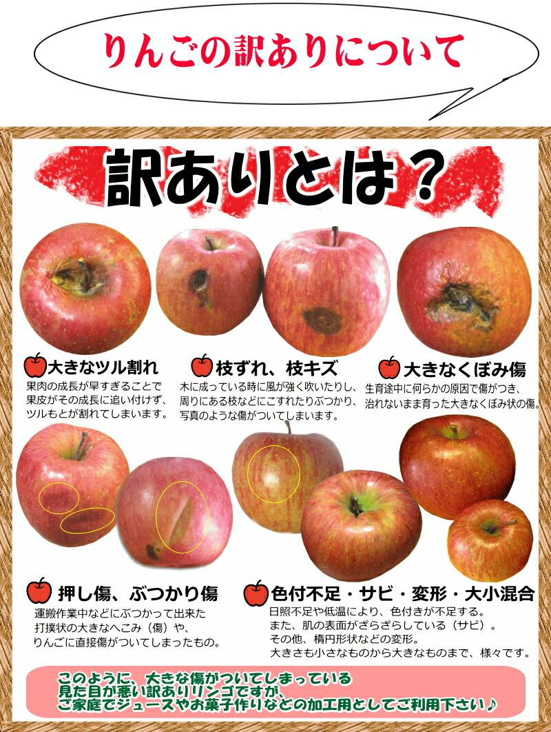 りんごの訳ありについて