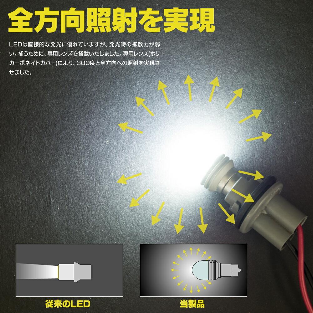 LEDステルスバルブ