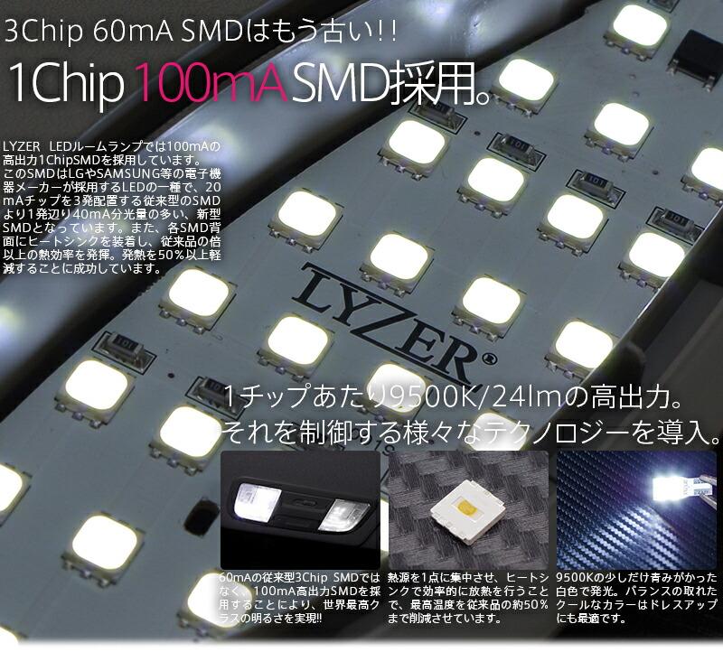 LYZER LEDルームランプ商品説明画像3