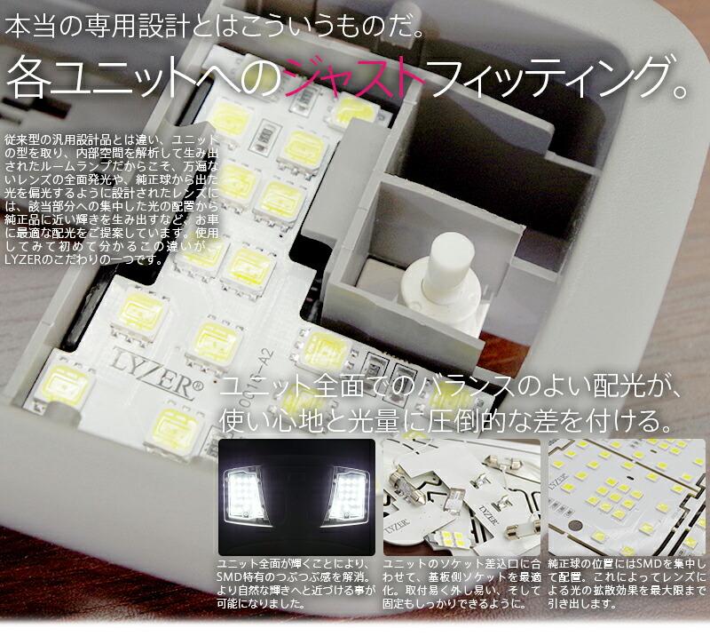 LYZER LEDルームランプ商品説明画像5