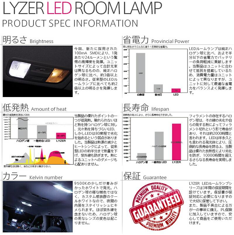 LYZER LEDルームランプ商品説明画像6