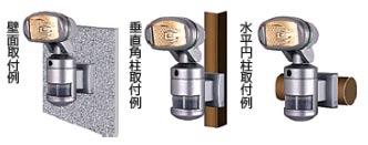 壁面取付例 垂直角柱取付例 水平円柱取付例