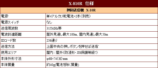 X810Rの仕様表