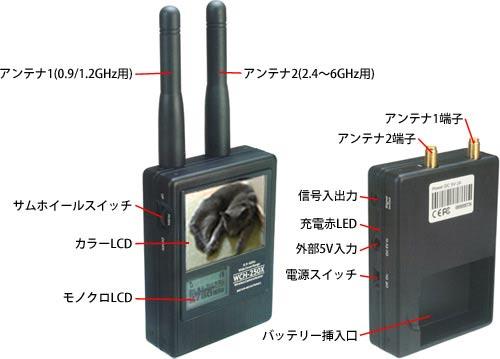 盗撮発見器WCH-250Xの各部名称