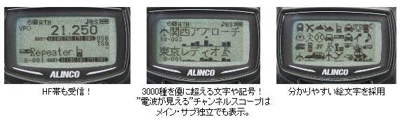 HF帯も受信!3000種を優に超える文字や記号!分かりやすい絵文字を採用