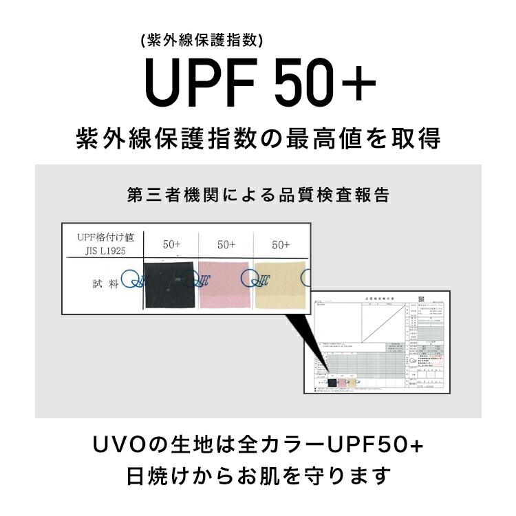 UPF50+を取得