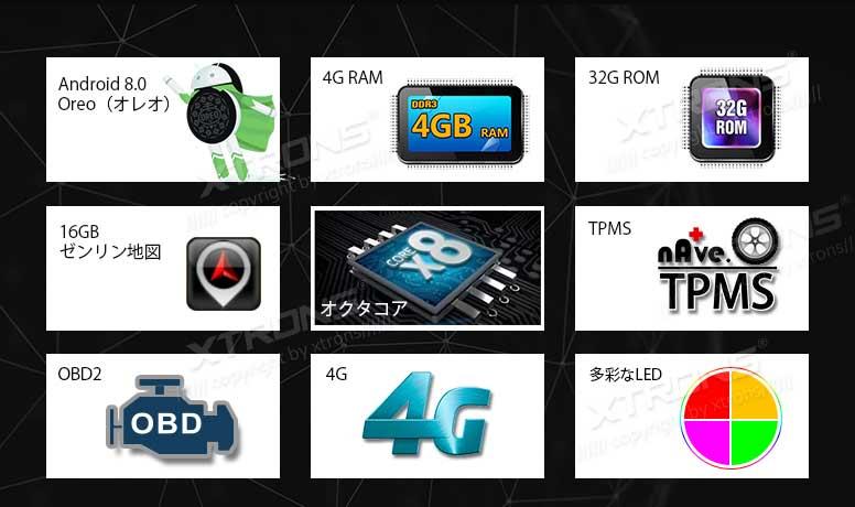 TE103AP) XTRONS 10 1インチ 8コア Android8 0 ROM32GB+RAM4GB 静電式