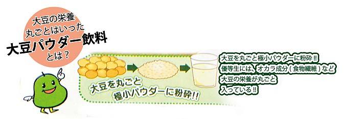 大豆パウダー飲料とは