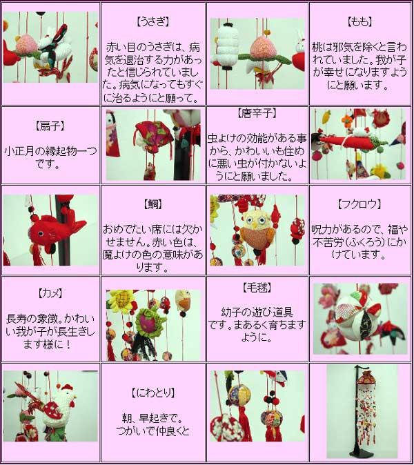 【つるし雛】雅二輪 商品説明
