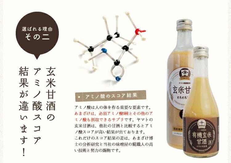 玄米甘酒のアミノ酸スコア結果が違います!