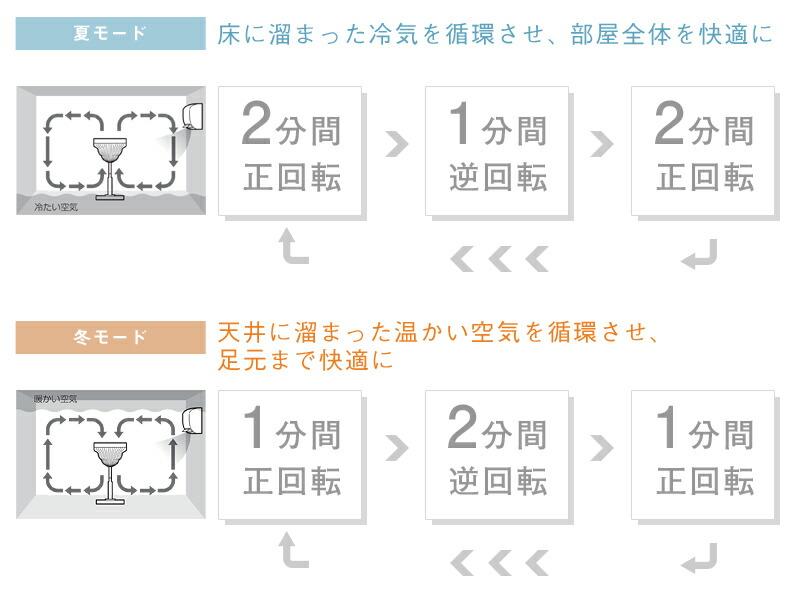 コンパクト卓上ファン_EFT-1709_EFT-1710