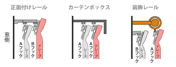 防音カーテン Aフック】Bフック