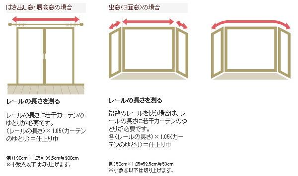 防音カーテン 幅の採寸ガイド