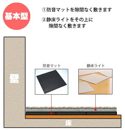 防音の基本 床の防音