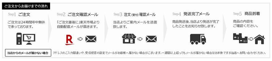 iphone 液晶画面 保護フィルム スマホ フィルム 強化ガラスフィルム