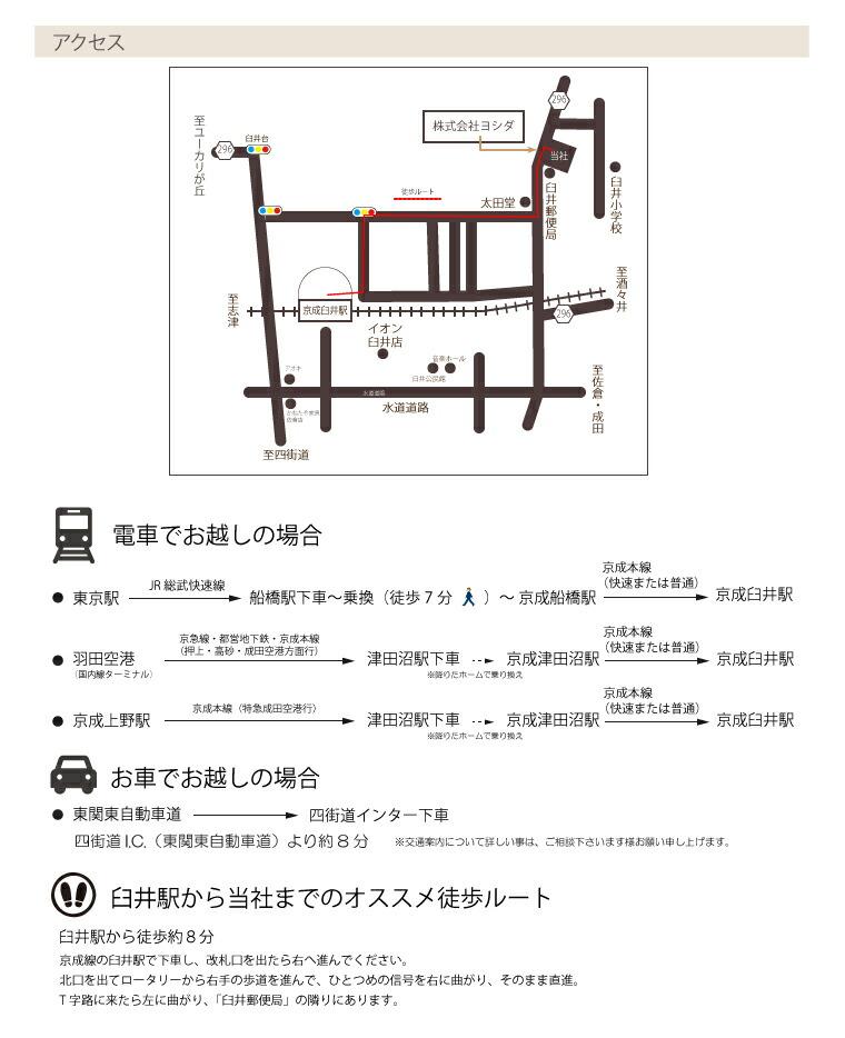 (株)ヨシダ