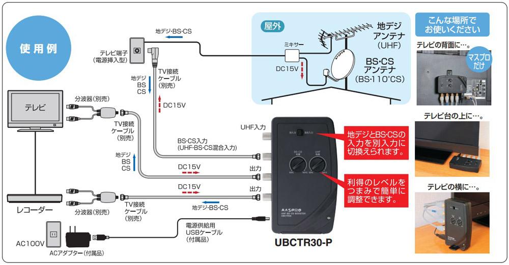 【楽天市場】【送料無料】UBCTR30-P マスプロ UHF・BS・CSテレビ ...