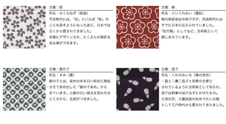 桜、梅、鹿の子、茄子