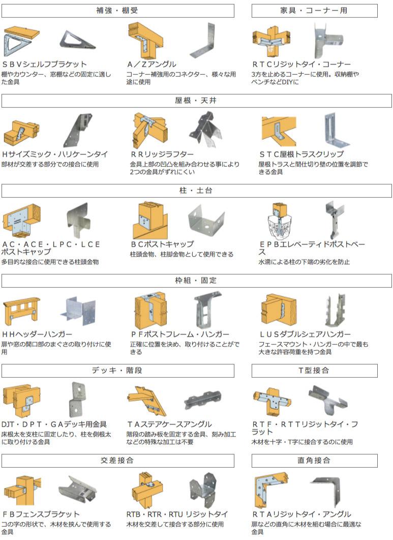 楽天市場】商品別 > diy金具(2x4、1x4) > simpson金具:diy&