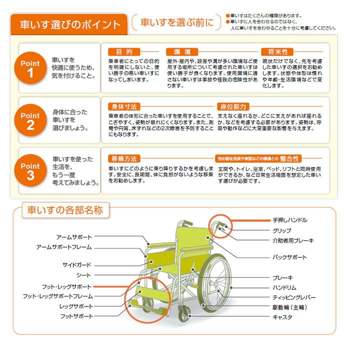 車椅子選びのチェックポイント(日進医療器)