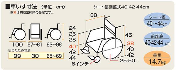 ウルトラシリーズ NA-U7のサイズ表