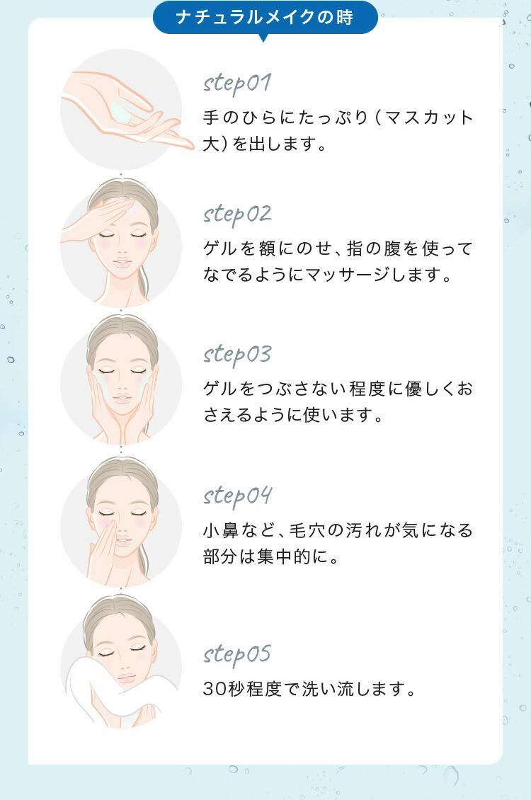 手のひらにたっぷり(マスカット大)を出します。ゲルを額にのせ、指の腹を使ってなでるようにマッサージします。ゲルをつぶさない程度に優しくおさえるように使います。小鼻など、毛穴の汚れが気になる部分は集中的に。30秒程度で洗い流します。