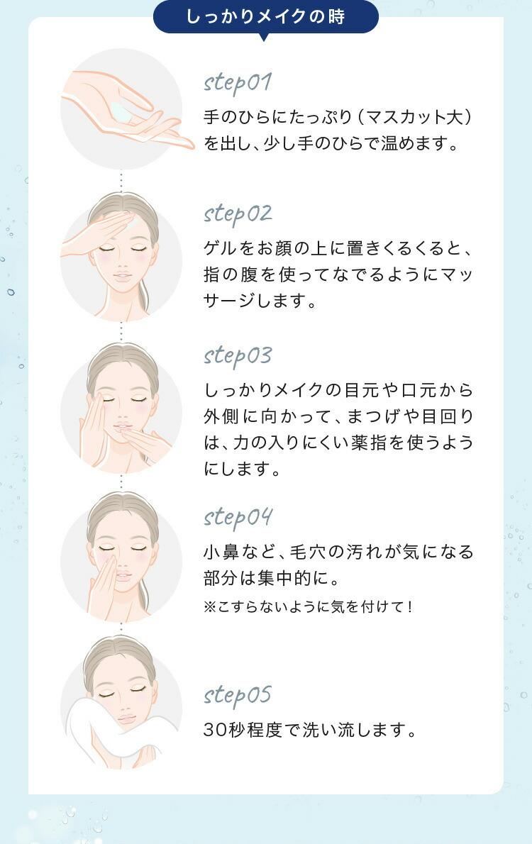 手のひらにたっぷり(マスカット大)を出し、少し手のひらで温めます。ゲルをお顔の上に置きくるくると、指の腹を使ってなでるようにマッサージします。しっかりメイクの目元や口元から外側に向かって、まつげや目回りは、力の入りにくい薬指を使うようにします。小鼻など、毛穴の汚れが気になる部分は集中的に。※こすらないように気を付けて!30秒程度で洗い流します。
