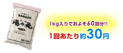 大さじ1〜2杯(約15g〜25g)を加えれば乳白色のミネラル豊富なにごり湯