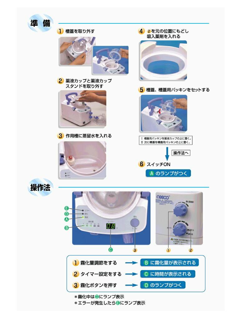 商品説明画像:使用方法