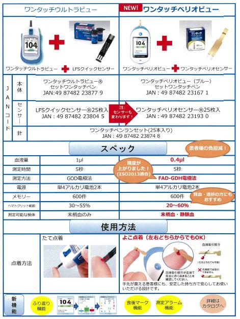 商品説明画像:血糖値測定器使い方