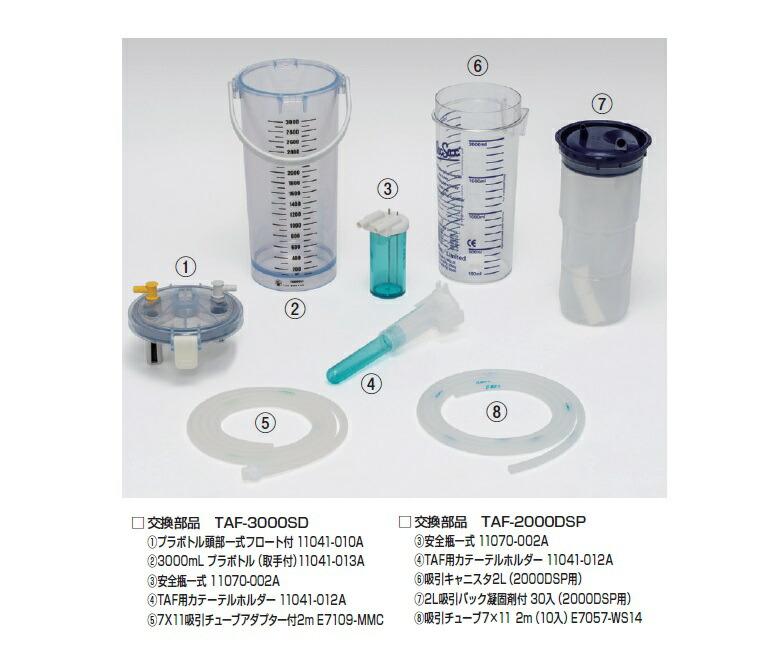 商品説明画像:TAFスマート用オプション・交換品