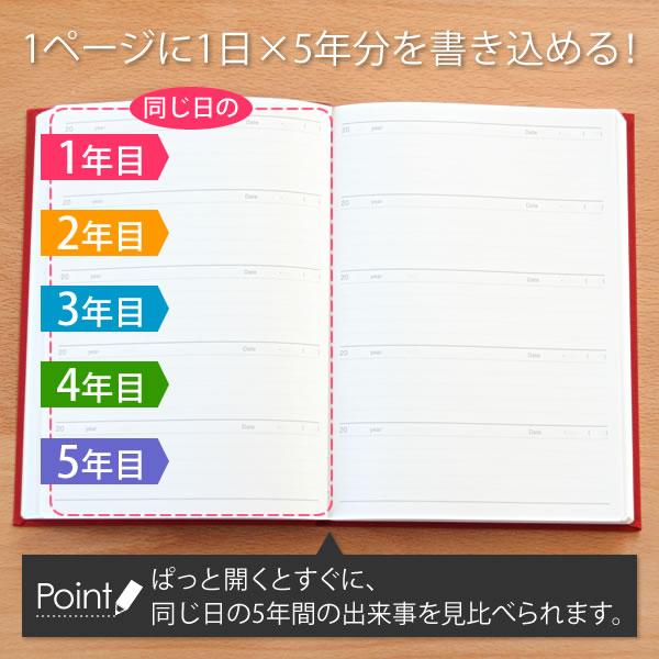 1ページに1日×5年分を書き込めます。
