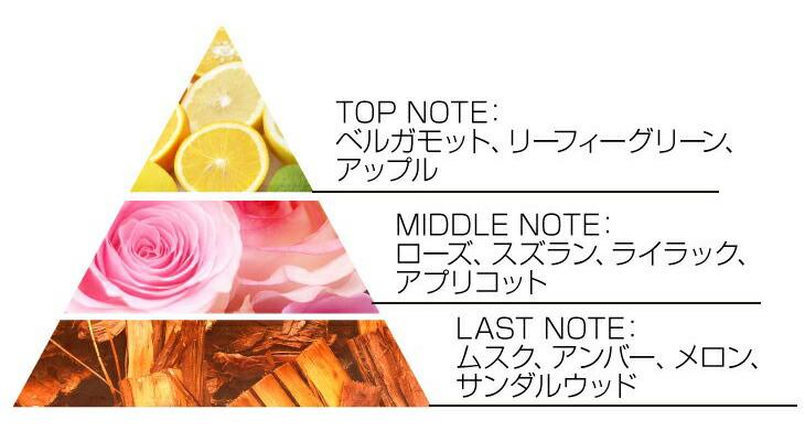 ブランド LARA Christie(ララクリスティー)の パフューム オードトワレ ホワイトパフュームの香り。