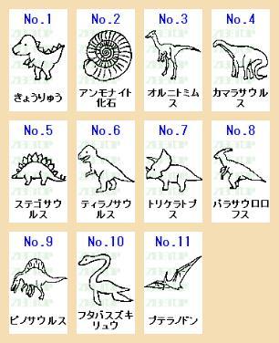 くつデコミニ 恐竜